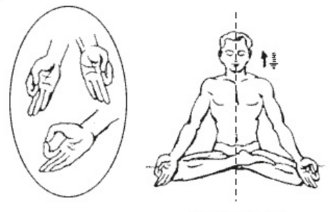 3 breathing mudra