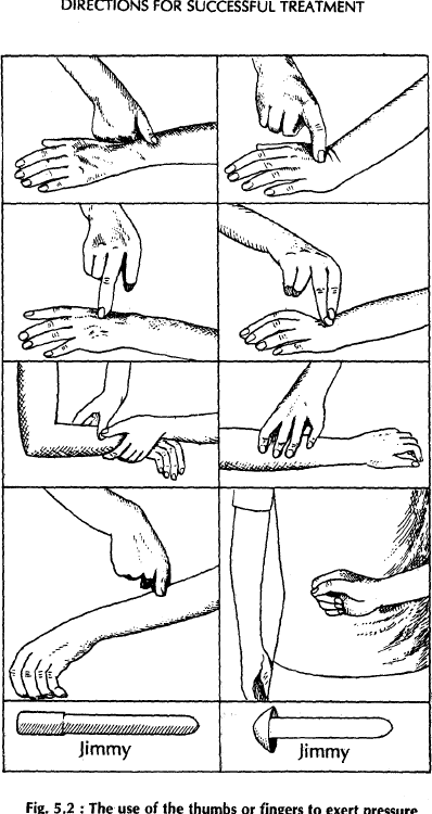 5 directions for use of thumbs or fingers to exert pressure 2