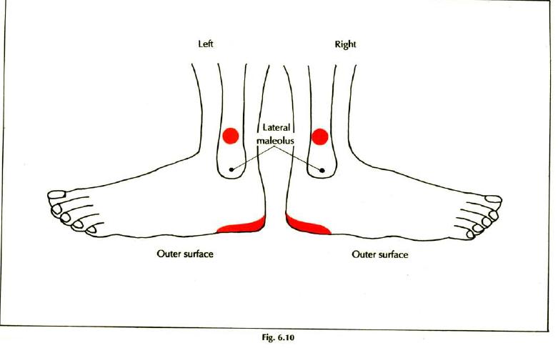 6.10 knee joint pain stiffness img