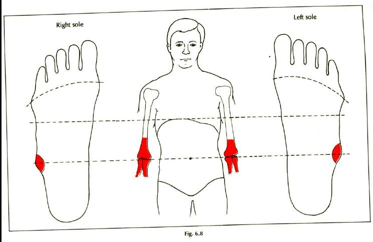 6.8 elbow problem img
