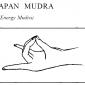 apana energy mudra