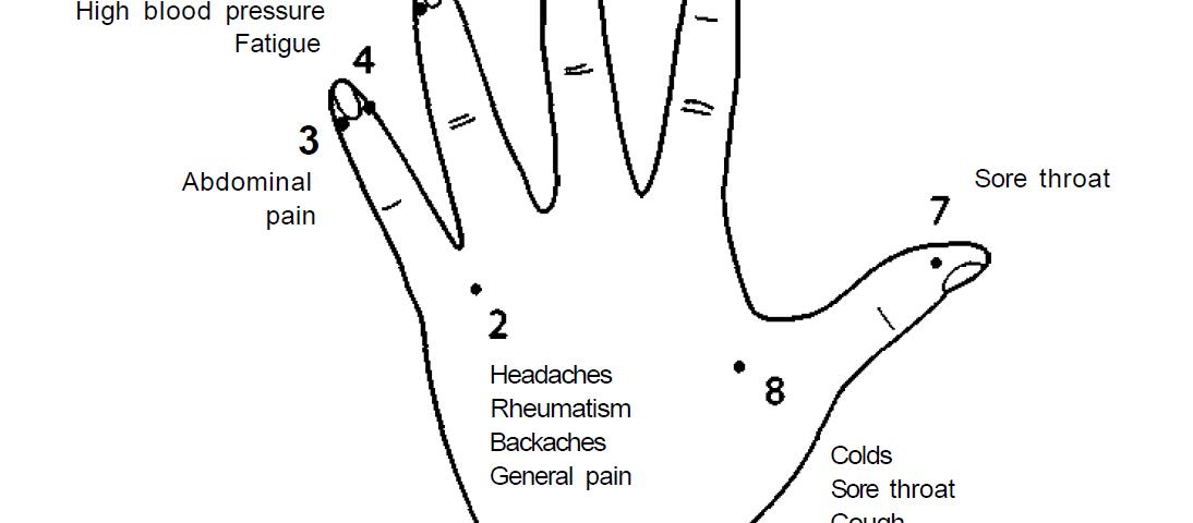 hand reflexology 1