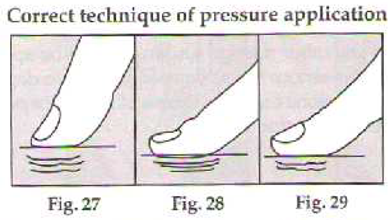 27 to 29 correct pressure application