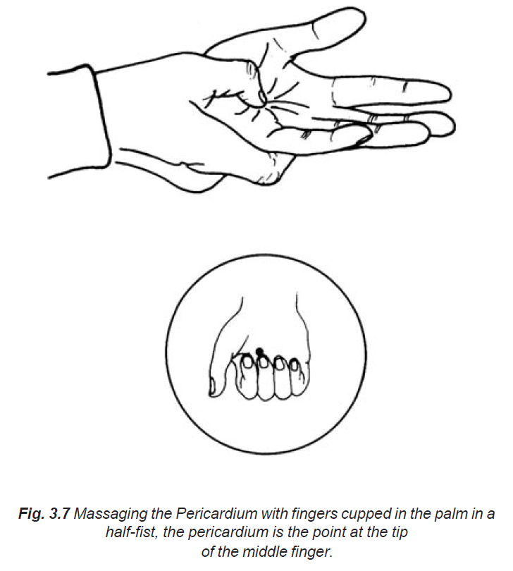3.7 massaging the pericardium