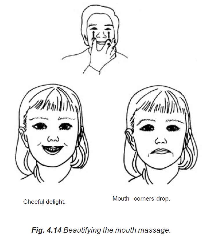 Mouth Tongue Gums Disorders