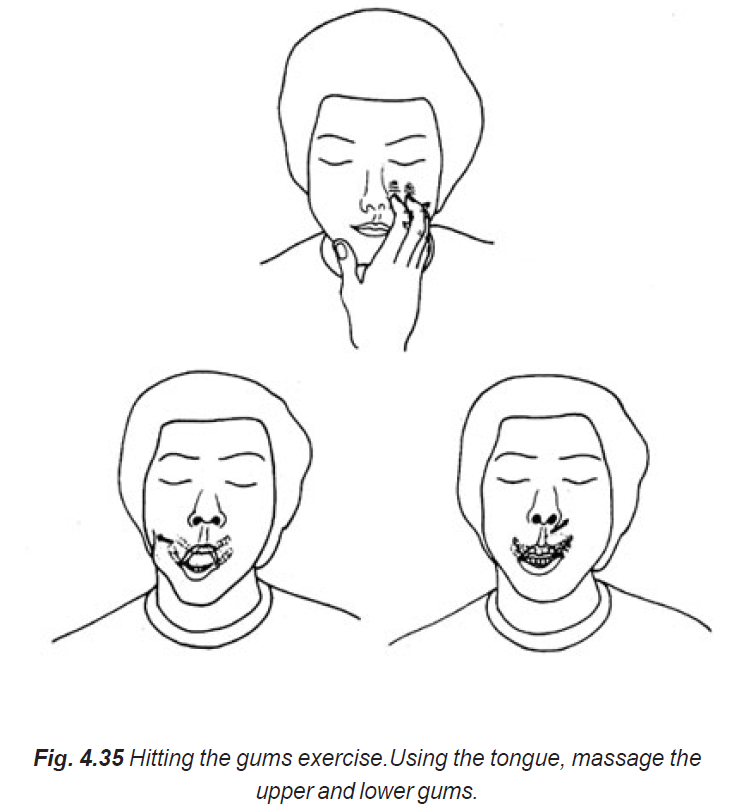 4.35 gums exercise