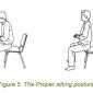 5 the proper sitting posture