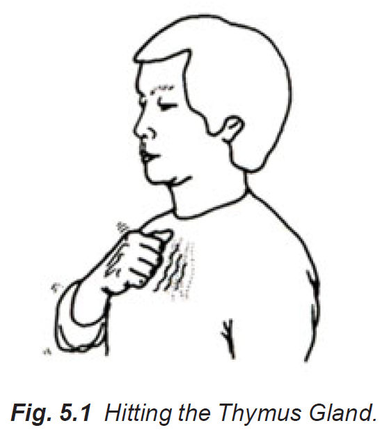 Hitting The Thymus Gland 1 Learn Self Healing Techniques Online