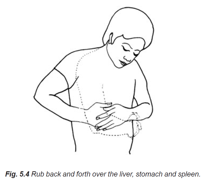 5.4 rub back & forth over the liver stomach & spleen