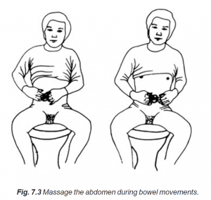 7.3 massage the abdoment during bowel movements