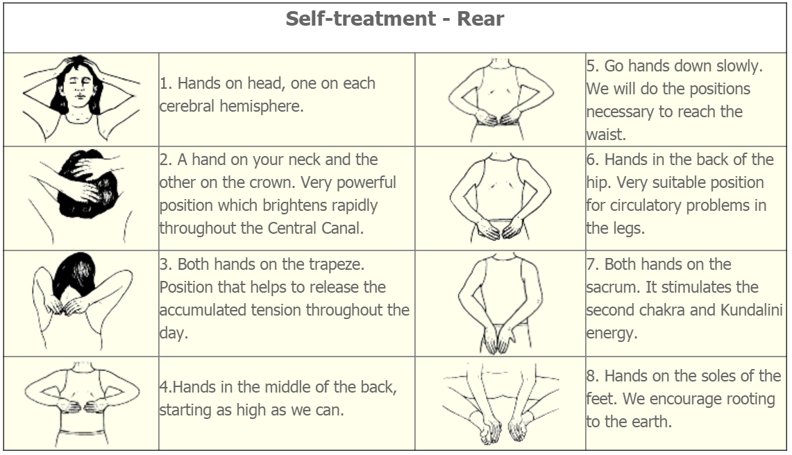 self treatment 20