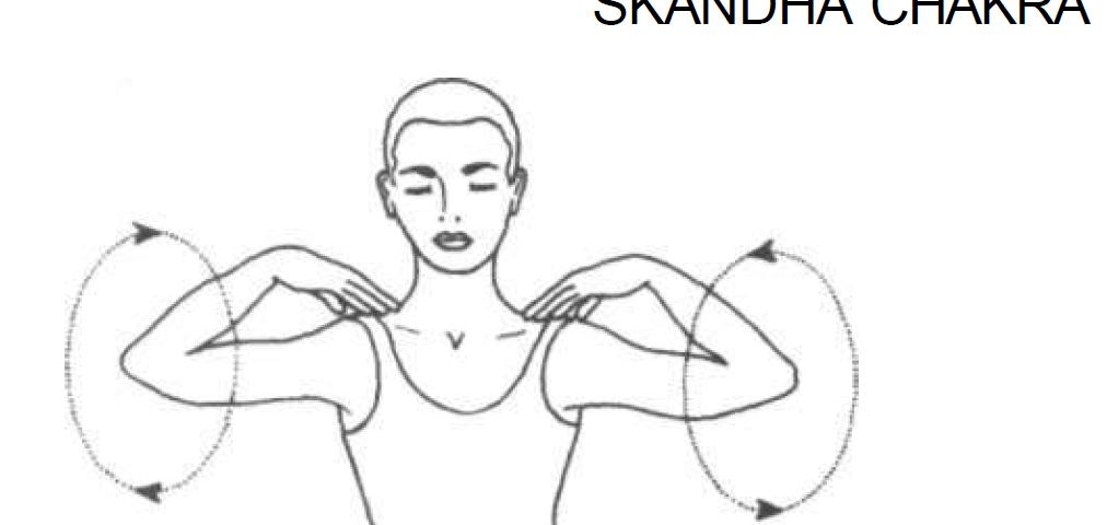 skandha chakra shoulder socket rotation 16