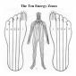 ten energy zones