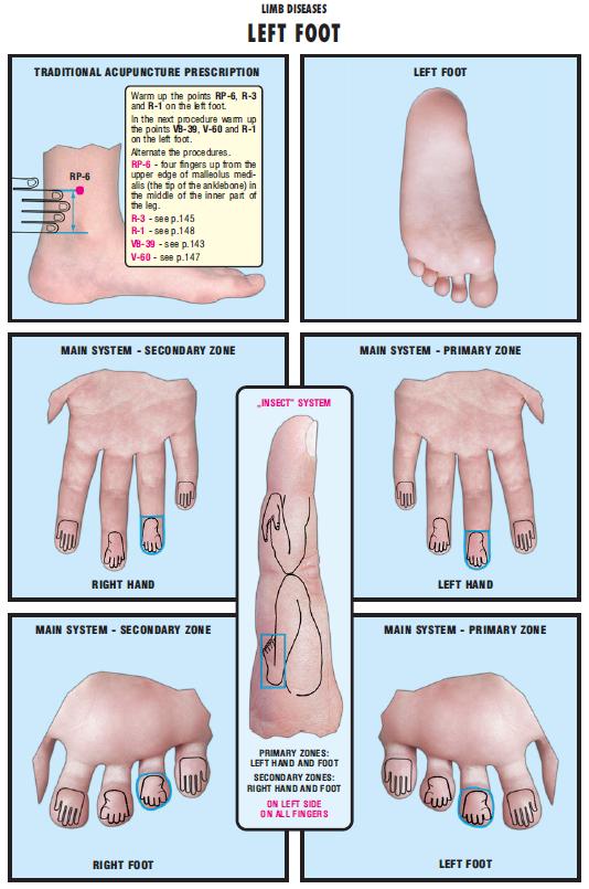 left foot 61