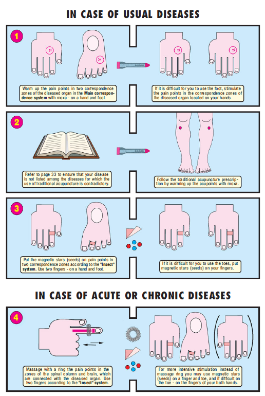 usual acute or chronic diseases 1