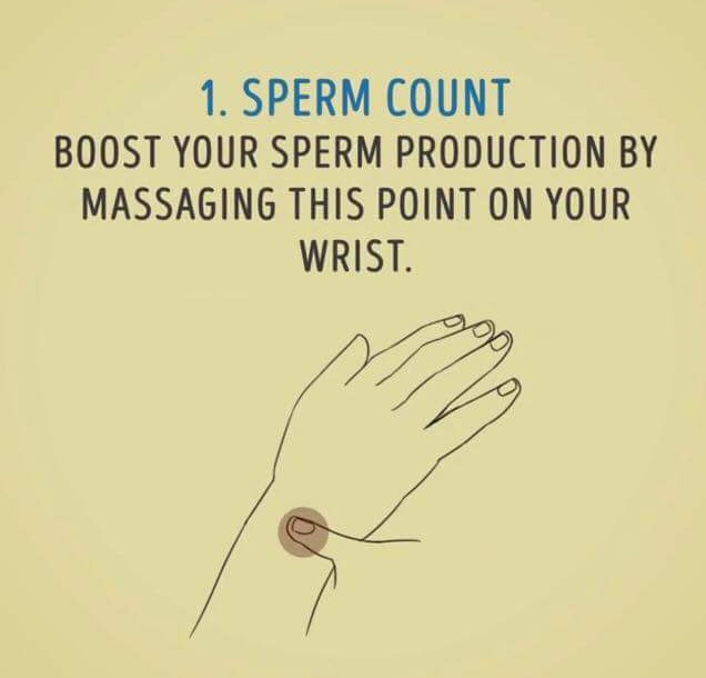 sperm count diy massage 1