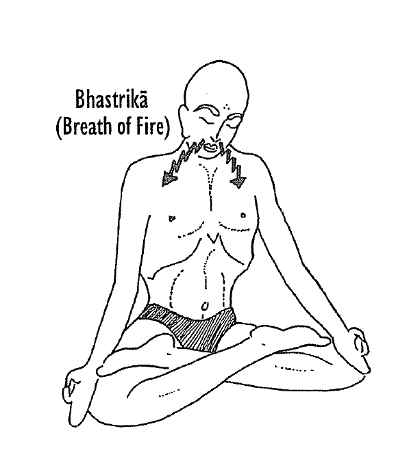 bhastrika breath of fire